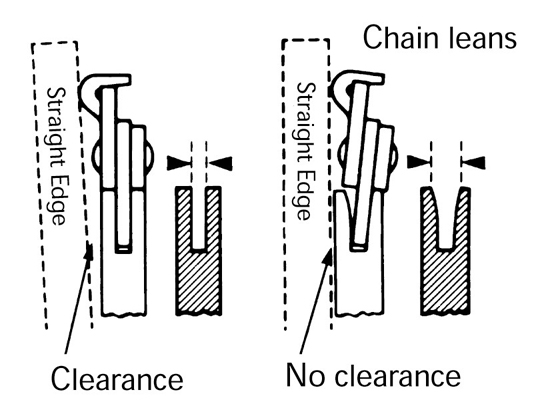 Chain saw guide bar maintenance a good bar rail will hold a straightedge away from the bar body worn bar rails will not this is a good test to determine how much wear is in the rails keyboard keysfo